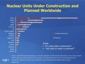 Nuclear  paln