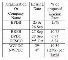 hearing date